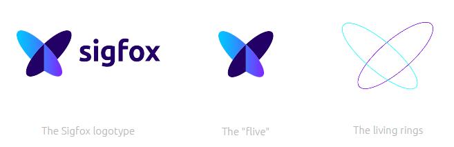 logo-sigfox-parts